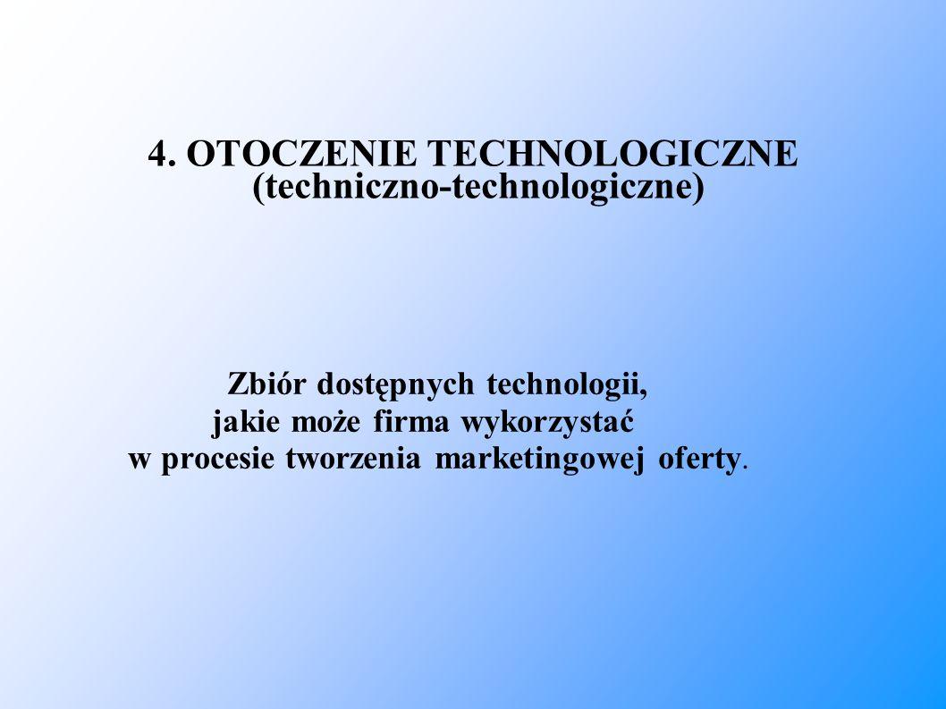 4. OTOCZENIE TECHNOLOGICZNE (techniczno-technologiczne) Zbiór dostępnych technologii, jakie może firma wykorzystać w procesie tworzenia marketingowej