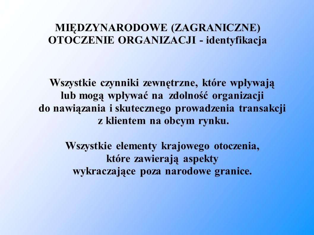 MIĘDZYNARODOWE (ZAGRANICZNE) OTOCZENIE ORGANIZACJI - identyfikacja Wszystkie czynniki zewnętrzne, które wpływają lub mogą wpływać na zdolność organiza