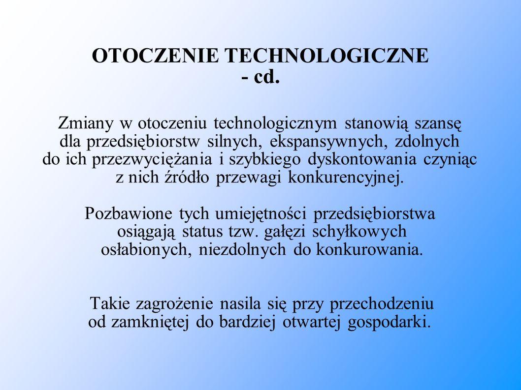 OTOCZENIE TECHNOLOGICZNE - cd. Zmiany w otoczeniu technologicznym stanowią szansę dla przedsiębiorstw silnych, ekspansywnych, zdolnych do ich przezwyc