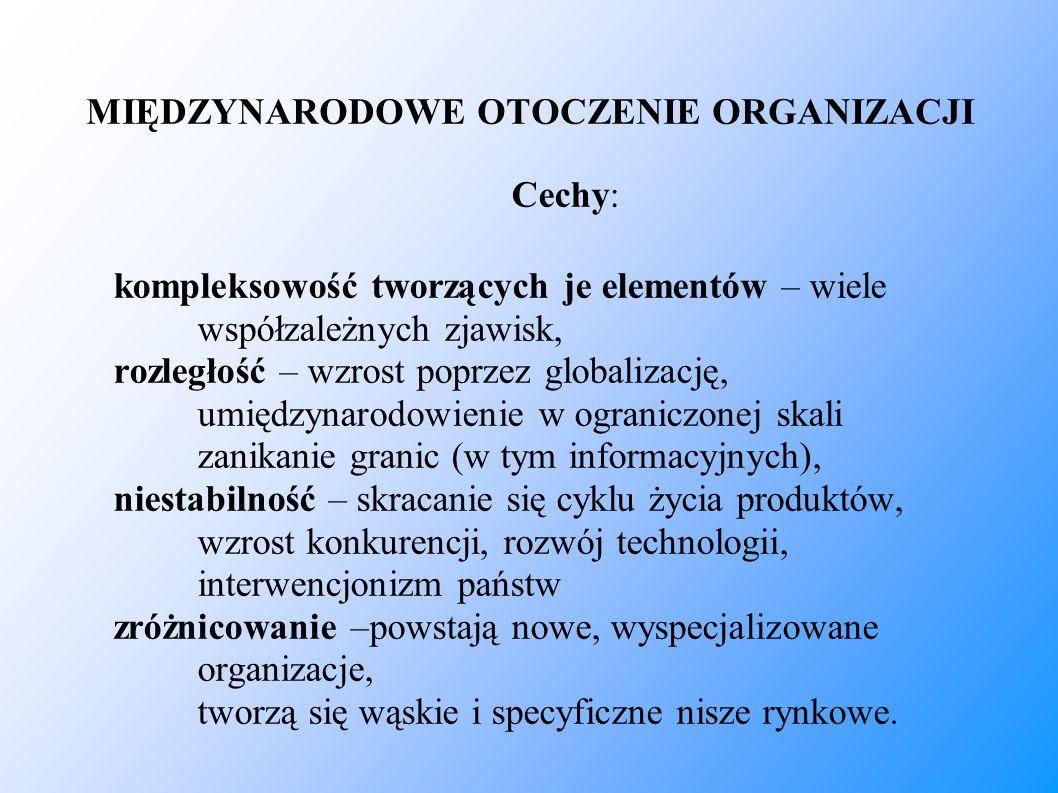 INDYWIDUALNE MAKROOTOCZENIE ORGANIZACJI ( DALSZE, POŚREDNIE) CZYNNIKI, KTÓRE TWORZĄ RAMY DZIAŁALNOŚCI ORGANIZACJI, NA KTÓRE NIE MA ONA WPŁYWU LUB MA WPŁYW OGRANICZONY - demograficzne i społeczne, - ekonomiczne, - polityczno-prawne, - techniczno-technologiczne, - naturalne, - kulturowe.