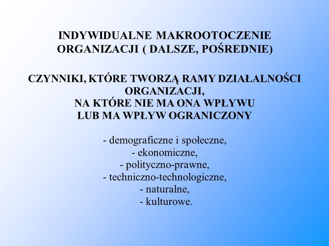 INDYWIDUALNE MAKROOTOCZENIE ORGANIZACJI ( DALSZE, POŚREDNIE) CZYNNIKI, KTÓRE TWORZĄ RAMY DZIAŁALNOŚCI ORGANIZACJI, NA KTÓRE NIE MA ONA WPŁYWU LUB MA