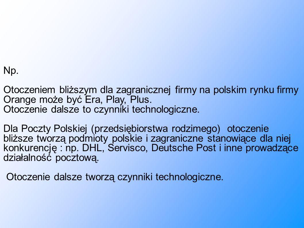 Np. Otoczeniem bliższym dla zagranicznej firmy na polskim rynku firmy Orange może być Era, Play, Plus. Otoczenie dalsze to czynniki technologiczne. Dl