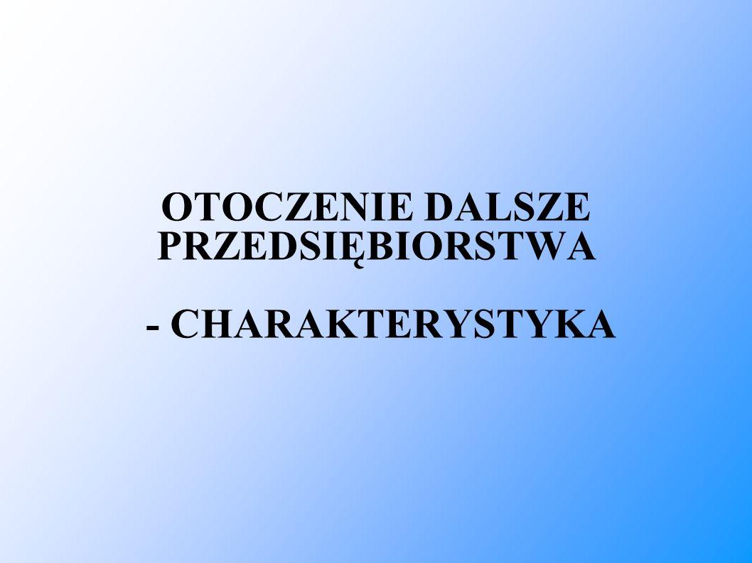 OTOCZENIE DALSZE PRZEDSIĘBIORSTWA - CHARAKTERYSTYKA