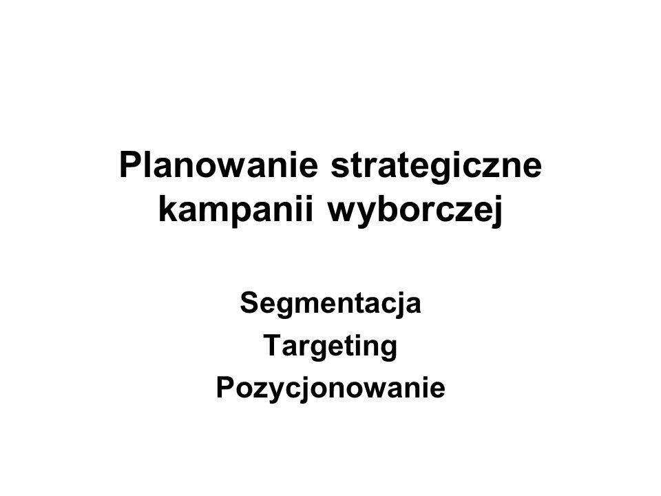 Planowanie strategiczne kampanii wyborczej Segmentacja Targeting Pozycjonowanie