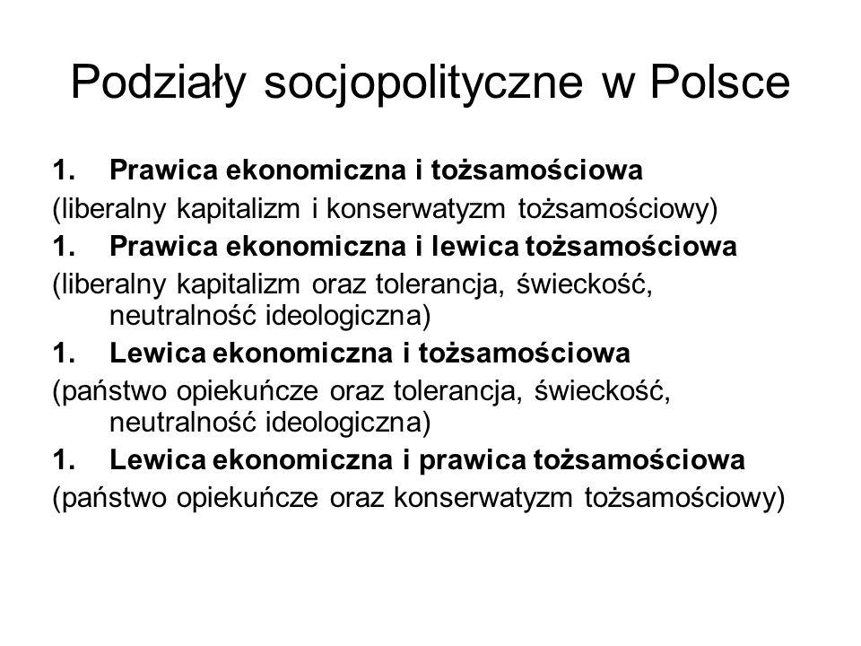 Podziały socjopolityczne w Polsce 1.Prawica ekonomiczna i tożsamościowa (liberalny kapitalizm i konserwatyzm tożsamościowy) 1.Prawica ekonomiczna i lewica tożsamościowa (liberalny kapitalizm oraz tolerancja, świeckość, neutralność ideologiczna) 1.Lewica ekonomiczna i tożsamościowa (państwo opiekuńcze oraz tolerancja, świeckość, neutralność ideologiczna) 1.Lewica ekonomiczna i prawica tożsamościowa (państwo opiekuńcze oraz konserwatyzm tożsamościowy)