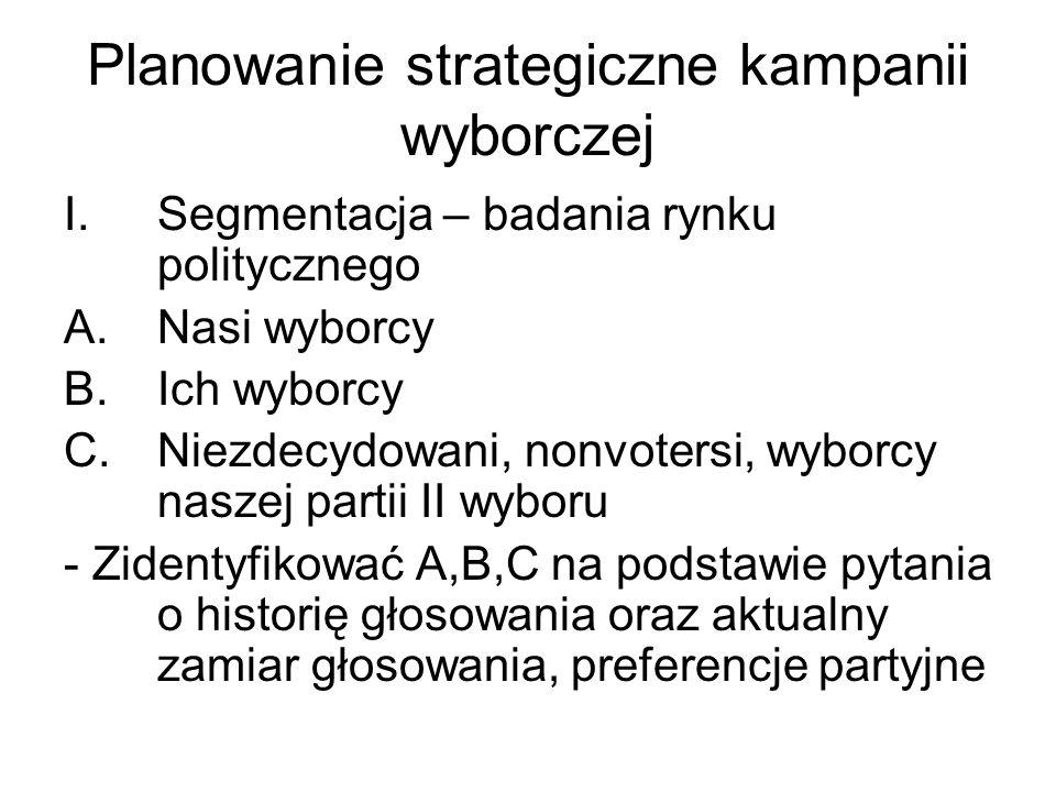 Planowanie strategiczne kampanii wyborczej I.Segmentacja – badania rynku politycznego A.Nasi wyborcy B.Ich wyborcy C.Niezdecydowani, nonvotersi, wyborcy naszej partii II wyboru - Zidentyfikować A,B,C na podstawie pytania o historię głosowania oraz aktualny zamiar głosowania, preferencje partyjne