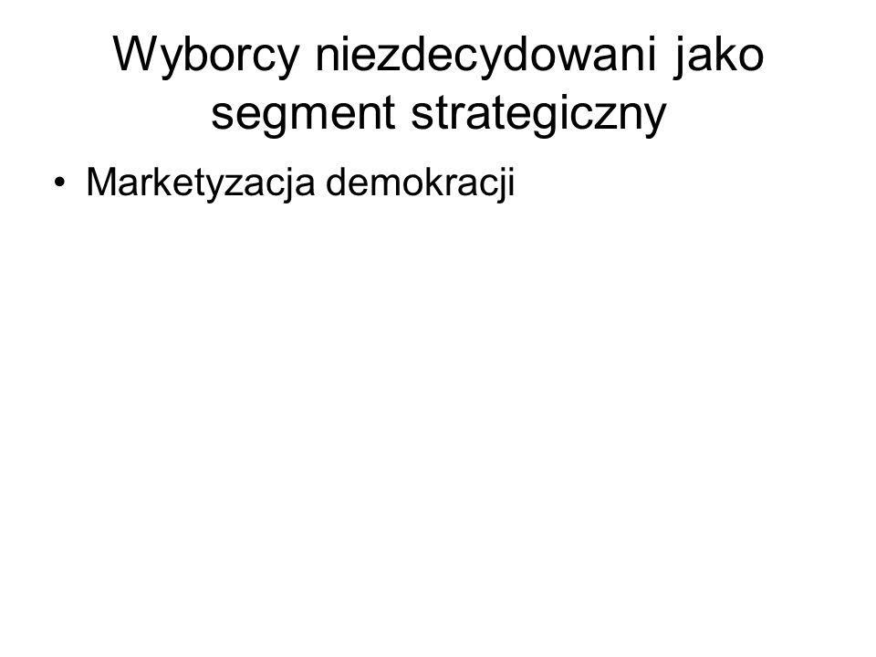 Wyborcy niezdecydowani jako segment strategiczny Marketyzacja demokracji