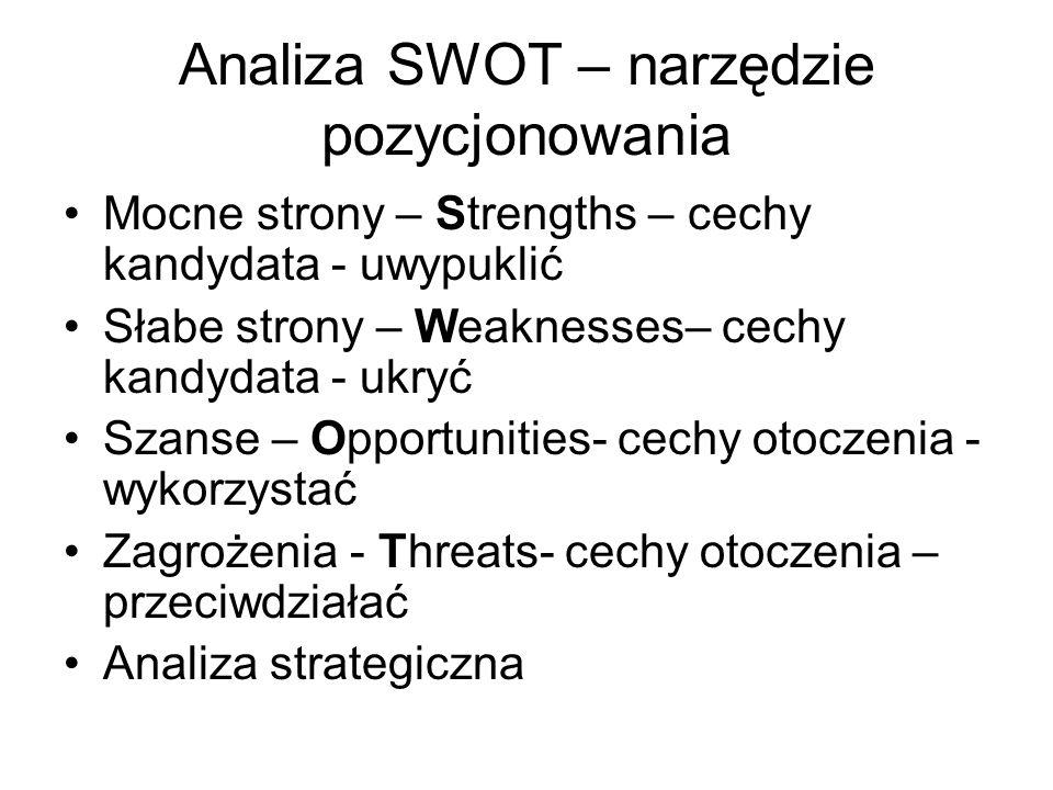 Analiza SWOT – narzędzie pozycjonowania Mocne strony – Strengths – cechy kandydata - uwypuklić Słabe strony – Weaknesses– cechy kandydata - ukryć Szanse – Opportunities- cechy otoczenia - wykorzystać Zagrożenia - Threats- cechy otoczenia – przeciwdziałać Analiza strategiczna