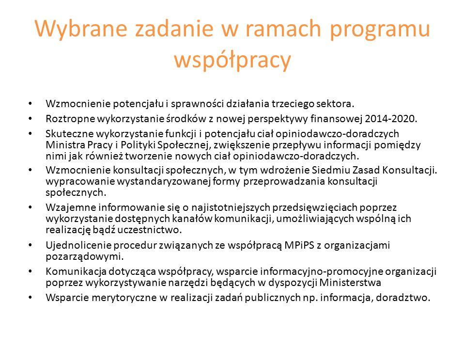 Wybrane zadanie w ramach programu współpracy Wzmocnienie potencjału i sprawności działania trzeciego sektora.