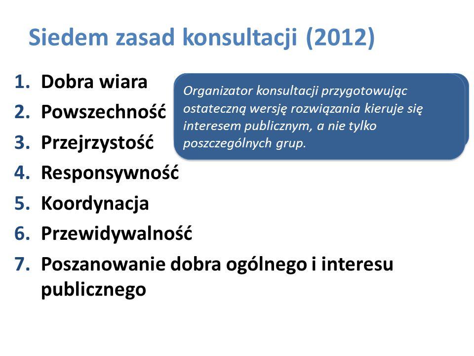 Siedem zasad konsultacji (2012) 1.Dobra wiara 2.Powszechność 3.Przejrzystość 4.Responsywność 5.Koordynacja 6.Przewidywalność 7.Poszanowanie dobra ogólnego i interesu publicznego Konsultacje prowadzone są w duchu dialogu obywatelskiego.