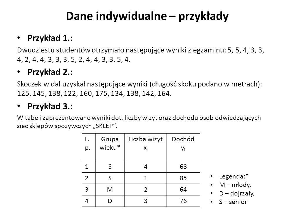 Dane indywidualne – przykłady Przykład 1.: Dwudziestu studentów otrzymało następujące wyniki z egzaminu: 5, 5, 4, 3, 3, 4, 2, 4, 4, 3, 3, 3, 5, 2, 4, 4, 3, 3, 5, 4.