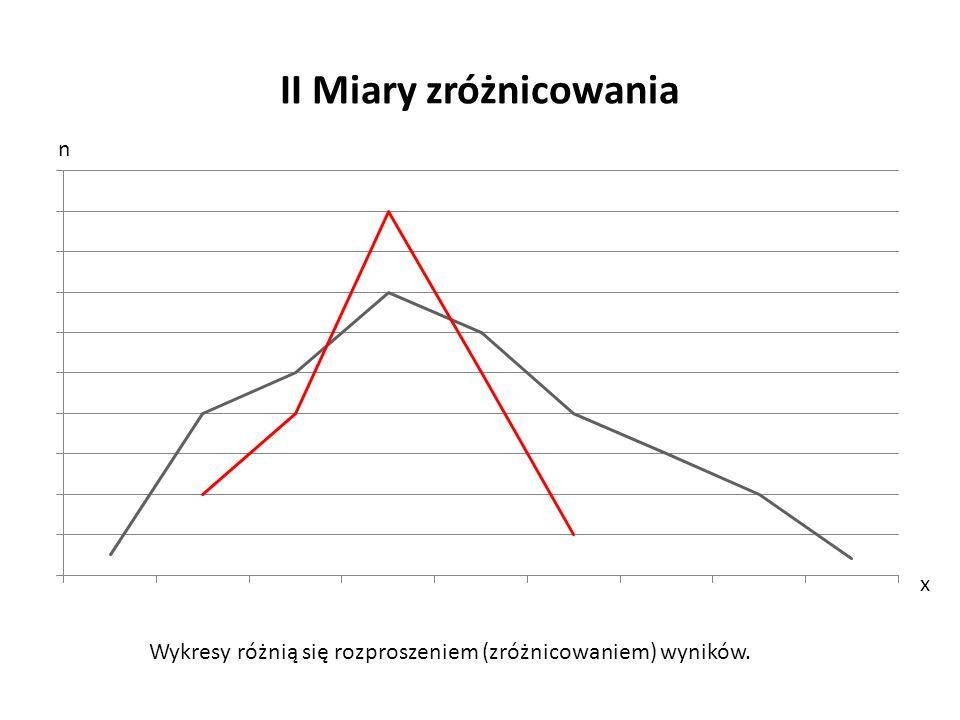 II Miary zróżnicowania Wykresy różnią się rozproszeniem (zróżnicowaniem) wyników. n x