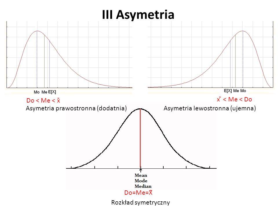 III Asymetria Asymetria prawostronna (dodatnia)Asymetria lewostronna (ujemna) Do < Me < x̄ x ̄ < Me < Do Do=Me=X̄ Rozkład symetryczny