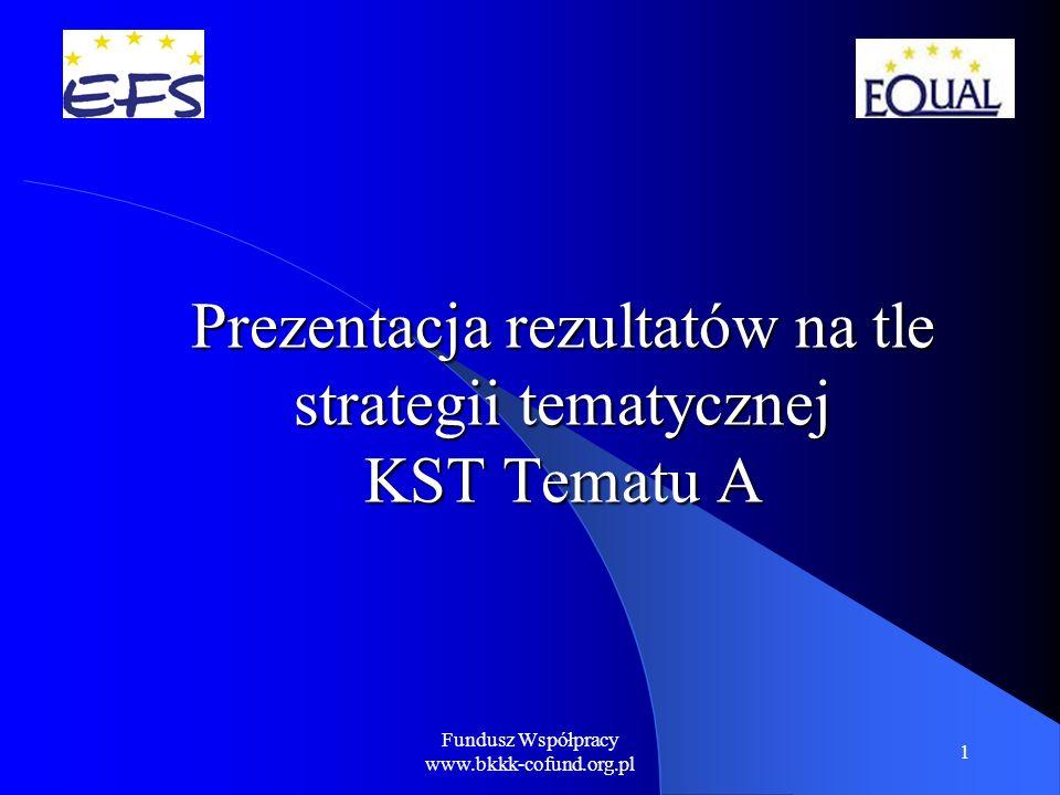 Fundusz Współpracy www.bkkk-cofund.org.pl 12 Walidacja rezultatów PRR KST – Temat A Rezultaty walidowane bezwarunkowo 18 Rezultaty walidowane warunkowo 22 Rezultaty odrzucone 4 Suma wszystkich walidowanych rezultatów 44 Rezultaty wycofane 5