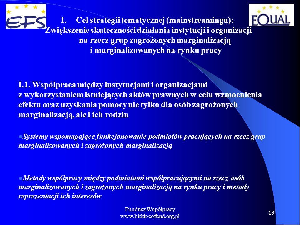 Fundusz Współpracy www.bkkk-cofund.org.pl 13 I.1.