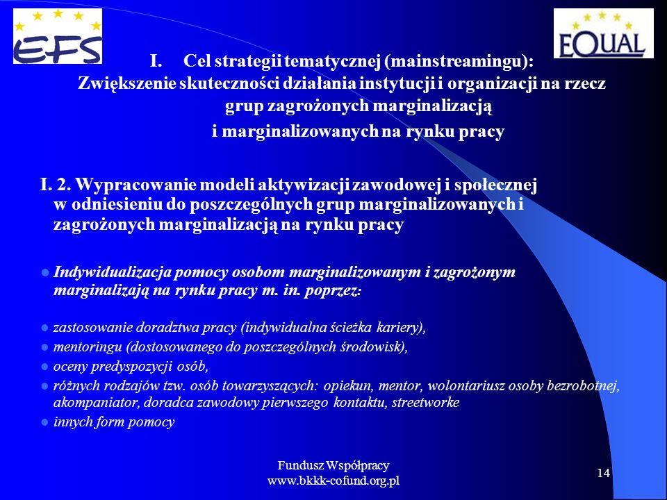 Fundusz Współpracy www.bkkk-cofund.org.pl 14 I. 2.