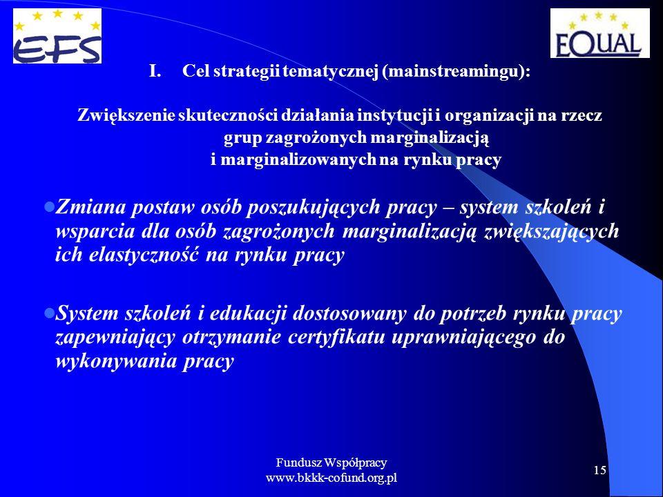 Fundusz Współpracy www.bkkk-cofund.org.pl 15 Zmiana postaw osób poszukujących pracy – system szkoleń i wsparcia dla osób zagrożonych marginalizacją zwiększających ich elastyczność na rynku pracy System szkoleń i edukacji dostosowany do potrzeb rynku pracy zapewniający otrzymanie certyfikatu uprawniającego do wykonywania pracy I.Cel strategii tematycznej (mainstreamingu): Zwiększenie skuteczności działania instytucji i organizacji na rzecz grup zagrożonych marginalizacją i marginalizowanych na rynku pracy