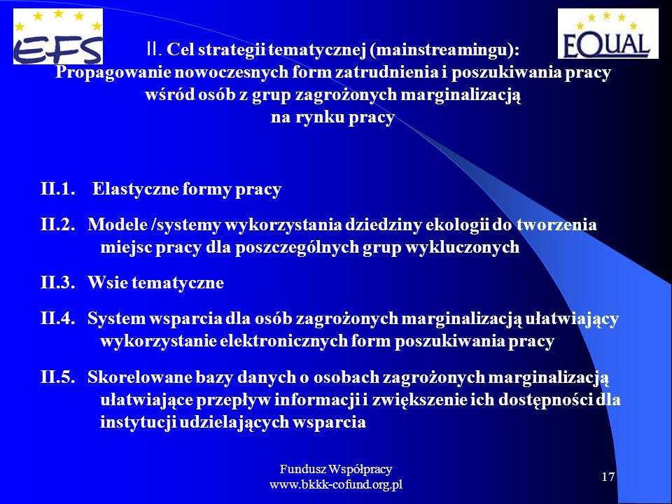 Fundusz Współpracy www.bkkk-cofund.org.pl 17 II.1.