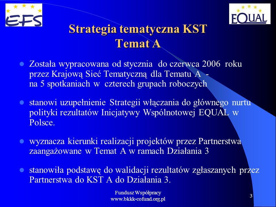 Fundusz Współpracy www.bkkk-cofund.org.pl 14 I.2.