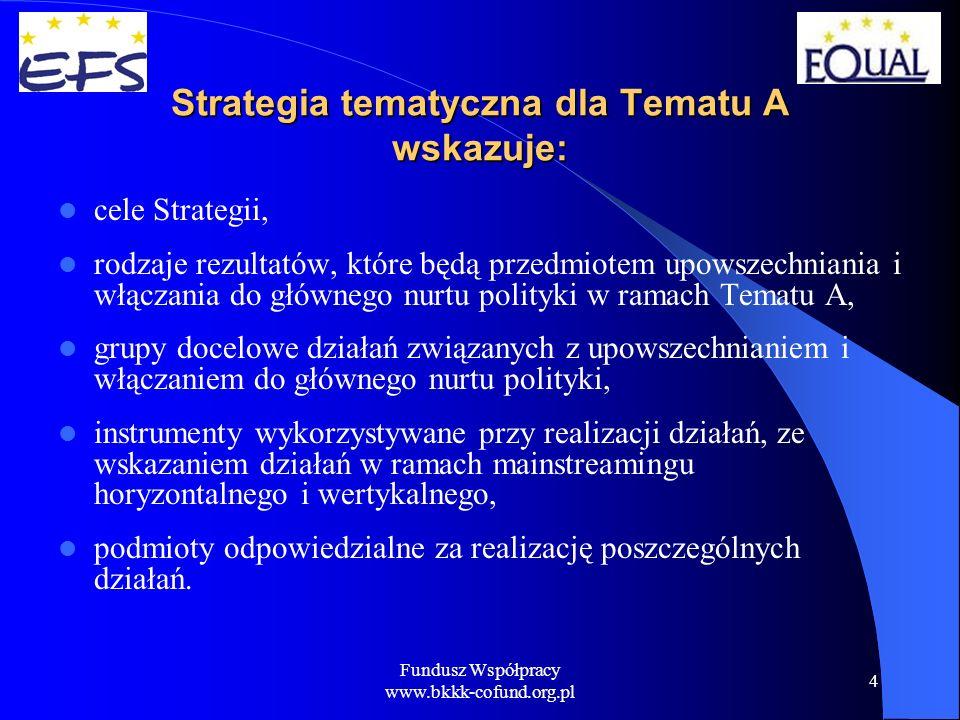 Fundusz Współpracy www.bkkk-cofund.org.pl 4 Strategia tematyczna dla Tematu A wskazuje: cele Strategii, rodzaje rezultatów, które będą przedmiotem upowszechniania i włączania do głównego nurtu polityki w ramach Tematu A, grupy docelowe działań związanych z upowszechnianiem i włączaniem do głównego nurtu polityki, instrumenty wykorzystywane przy realizacji działań, ze wskazaniem działań w ramach mainstreamingu horyzontalnego i wertykalnego, podmioty odpowiedzialne za realizację poszczególnych działań.