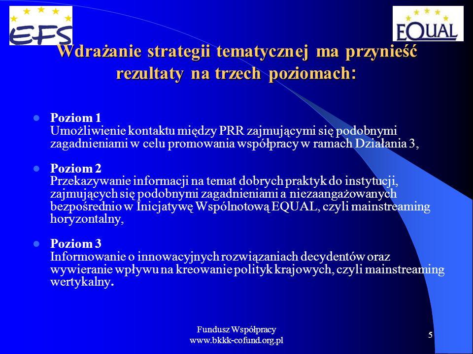 Fundusz Współpracy www.bkkk-cofund.org.pl 6 Strategia Tematyczna Tematu A zakłada, że Wszystkie Partnerstwa mogą podejmować wspólne inicjatywy w celu stworzenia mechanizmów upowszechniania swoich rezultatów, włączając w to działania: a) public relations b) skoordynowane działania skierowane do grup docelowych.