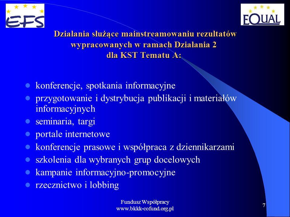 Fundusz Współpracy www.bkkk-cofund.org.pl 18 III.1.