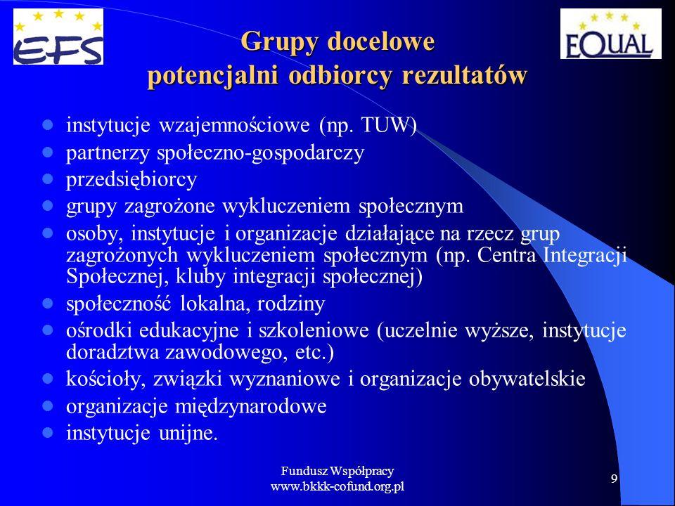 Fundusz Współpracy www.bkkk-cofund.org.pl 20 IV.1.