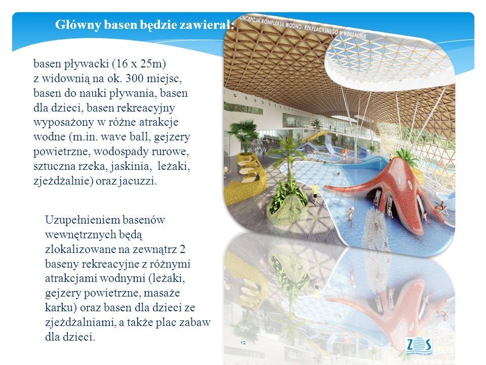 12 Uzupełnieniem basenów wewnętrznych będą zlokalizowane na zewnątrz 2 baseny rekreacyjne z różnymi atrakcjami wodnymi (leżaki, gejzery powietrzne, masaże karku) oraz basen dla dzieci ze zjeżdżalniami, a także plac zabaw dla dzieci.