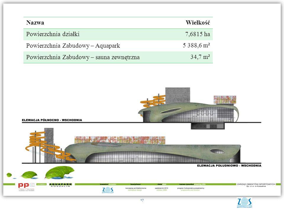 17 NazwaWielkość Powierzchnia działki7,6815 ha Powierzchnia Zabudowy – Aquapark 5 388,6 m ² Powierzchnia Zabudowy – sauna zewnętrzna 34,7 m ²