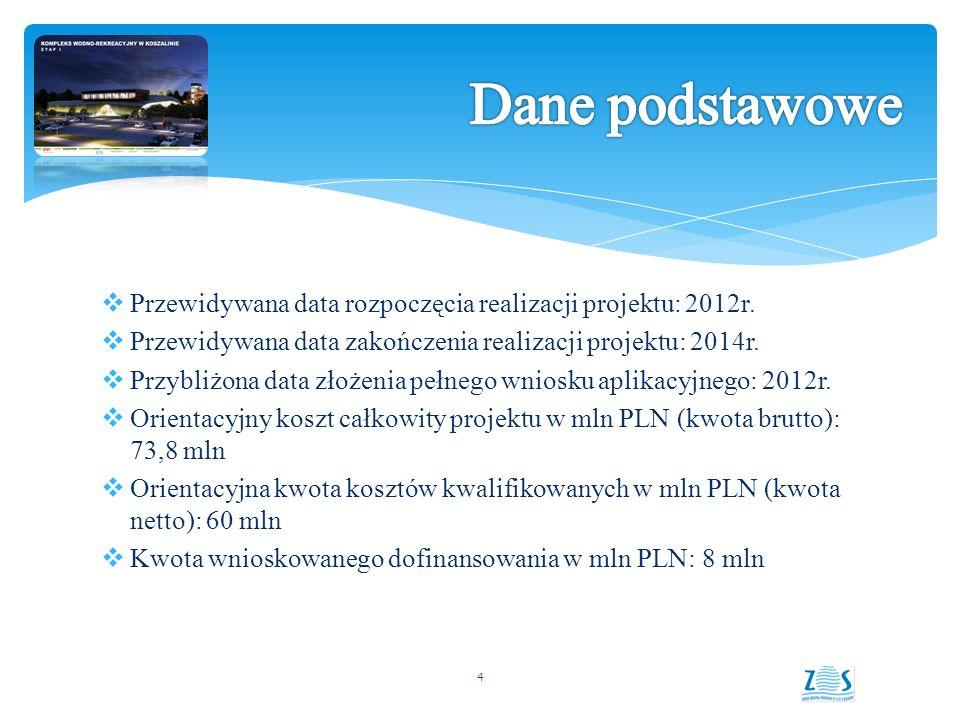  Przewidywana data rozpoczęcia realizacji projektu: 2012r.