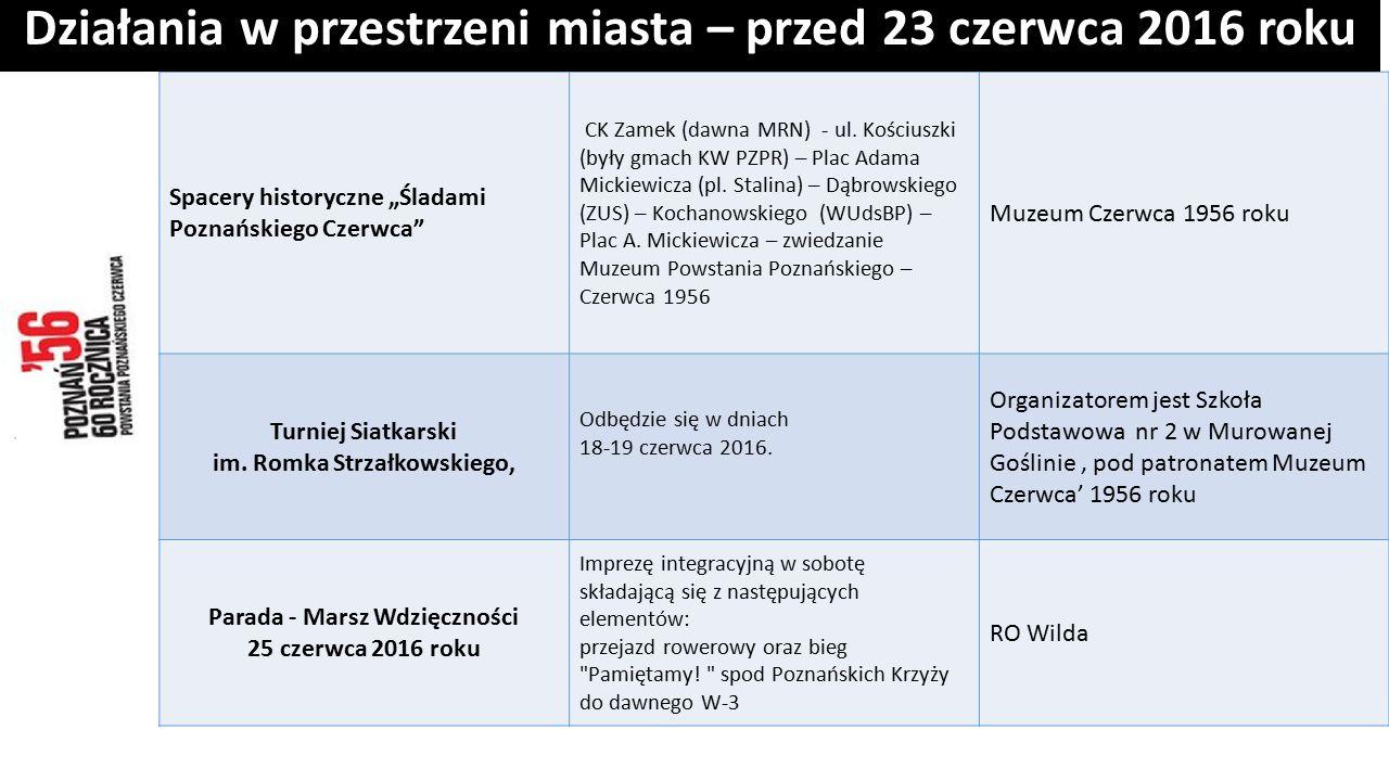 """Spacery historyczne """"Śladami Poznańskiego Czerwca CK Zamek (dawna MRN) - ul."""