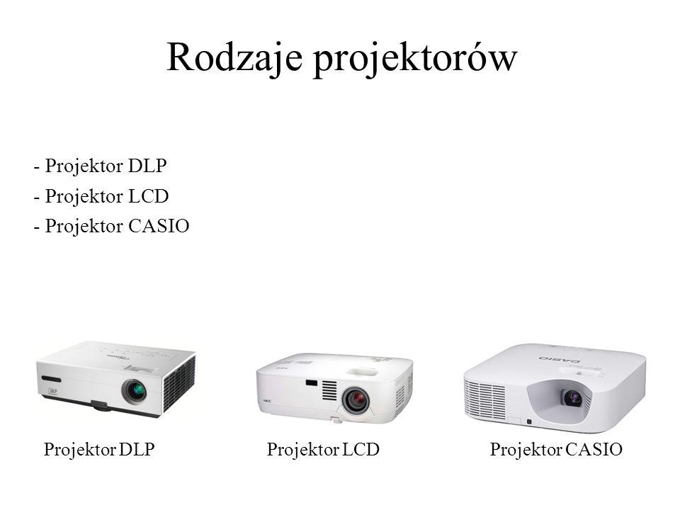 Projektor DLP Do obróbki cyfrowej światła służy specjalny mikroprocesor.