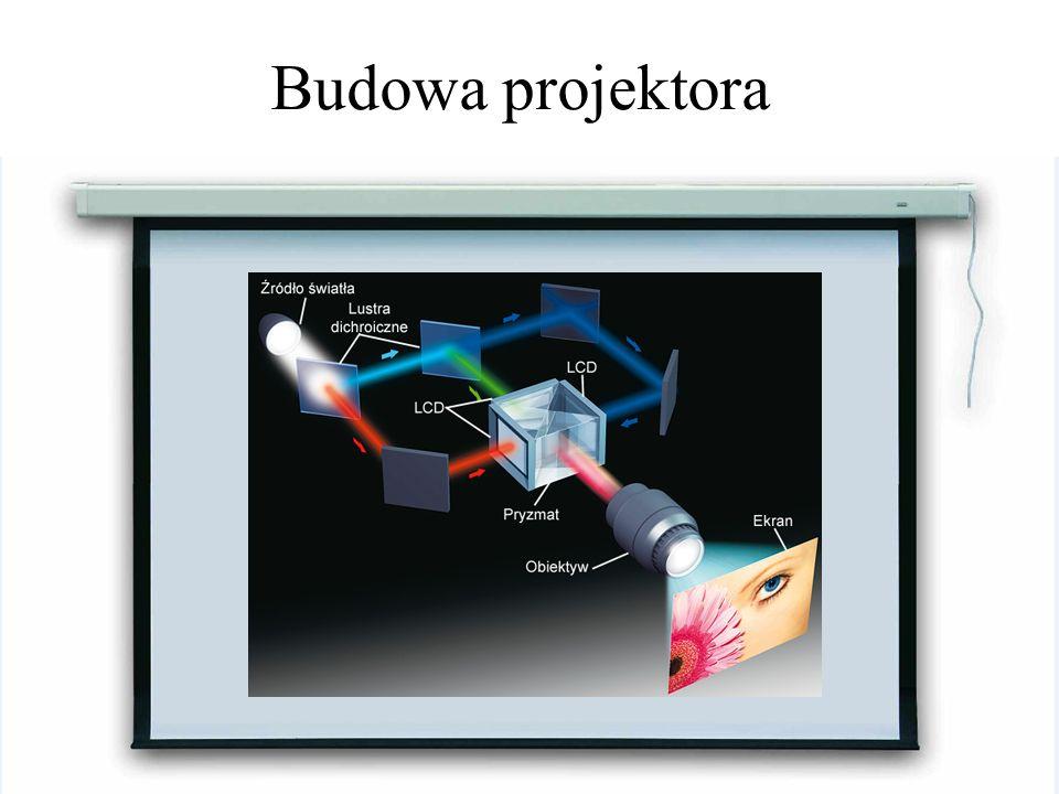 Wykorzystanie projektorów
