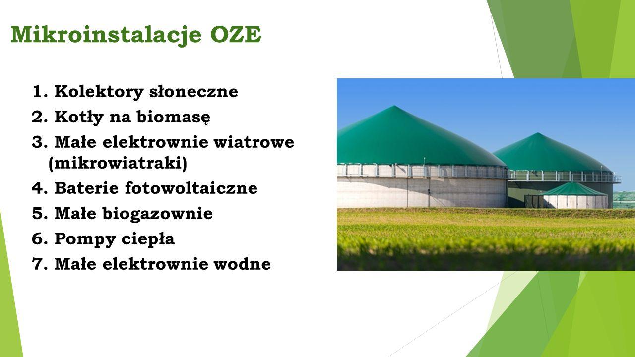 Mikroinstalacje OZE 1. Kolektory słoneczne 2. Kotły na biomasę 3.
