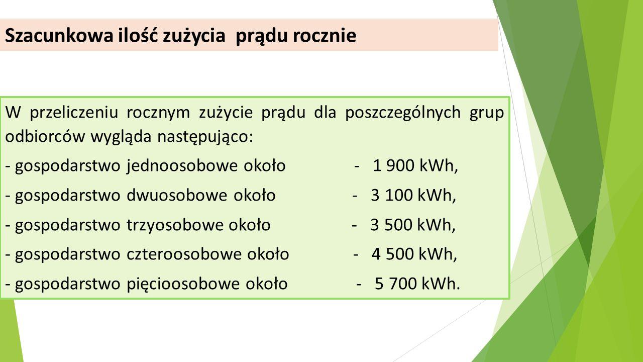 Szacunkowa ilość zużycia prądu rocznie W przeliczeniu rocznym zużycie prądu dla poszczególnych grup odbiorców wygląda następująco: - gospodarstwo jednoosobowe około - 1 900 kWh, - gospodarstwo dwuosobowe około - 3 100 kWh, - gospodarstwo trzyosobowe około - 3 500 kWh, - gospodarstwo czteroosobowe około - 4 500 kWh, - gospodarstwo pięcioosobowe około - 5 700 kWh.