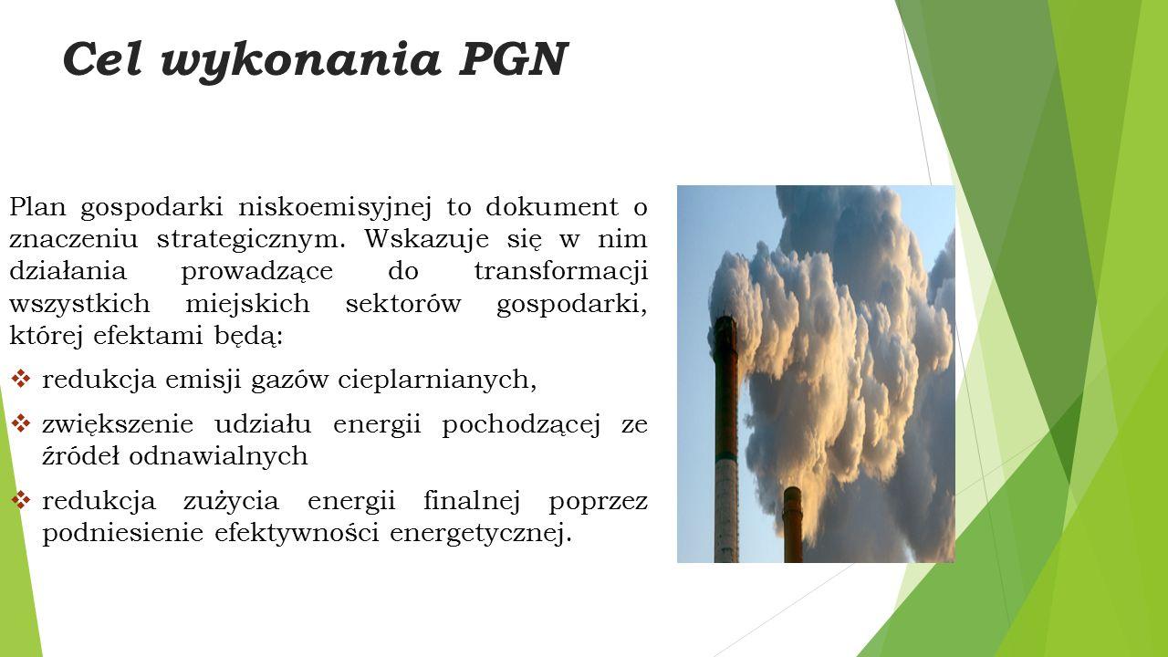 Cel wykonania PGN Plan gospodarki niskoemisyjnej to dokument o znaczeniu strategicznym.