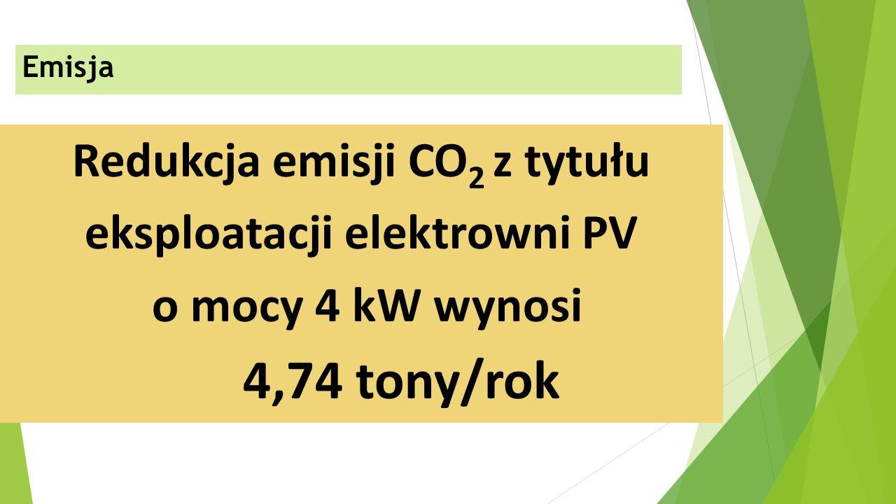 Emisja Redukcja emisji CO 2 z tytułu eksploatacji elektrowni PV o mocy 4 kW wynosi 4,74 tony/rok