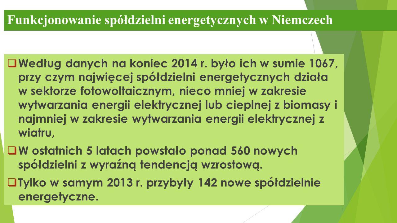 Funkcjonowanie spółdzielni energetycznych w Niemczech  Według danych na koniec 2014 r.