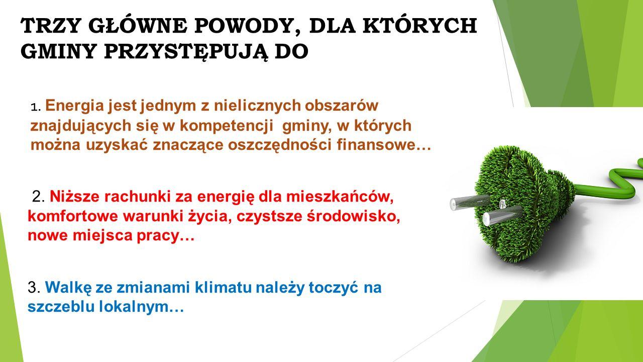Spółdzielnia energetyczna  Przedsięwzięcie - Spółdzielnia Energetyczna jest traktowane przede wszystkim jako biznesowe.