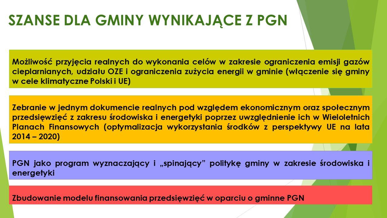 """SZANSE DLA GMINY WYNIKAJĄCE Z PGN Możliwość przyjęcia realnych do wykonania celów w zakresie ograniczenia emisji gazów cieplarnianych, udziału OZE i ograniczenia zużycia energii w gminie (włączenie się gminy w cele klimatyczne Polski i UE) Zebranie w jednym dokumencie realnych pod względem ekonomicznym oraz społecznym przedsięwzięć z zakresu środowiska i energetyki poprzez uwzględnienie ich w Wieloletnich Planach Finansowych (optymalizacja wykorzystania środków z perspektywy UE na lata 2014 – 2020) PGN jako program wyznaczający i """"spinający politykę gminy w zakresie środowiska i energetyki Zbudowanie modelu finansowania przedsięwzięć w oparciu o gminne PGN"""