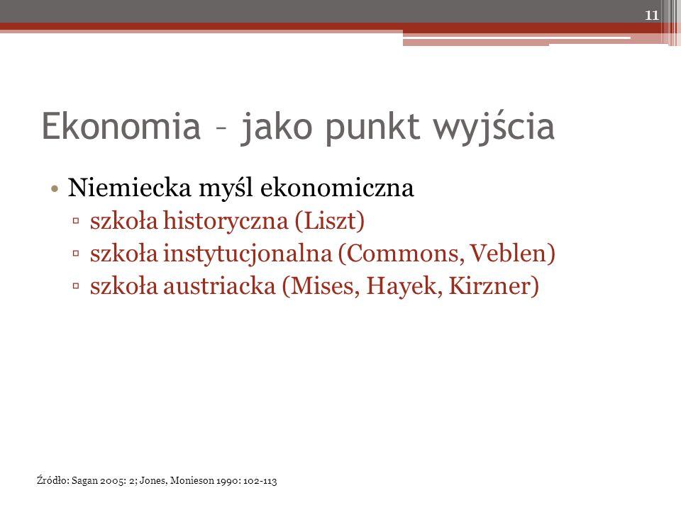 Ekonomia – jako punkt wyjścia Niemiecka myśl ekonomiczna ▫szkoła historyczna (Liszt) ▫szkoła instytucjonalna (Commons, Veblen) ▫szkoła austriacka (Mises, Hayek, Kirzner) 11 Źródło: Sagan 2005: 2; Jones, Monieson 1990: 102-113