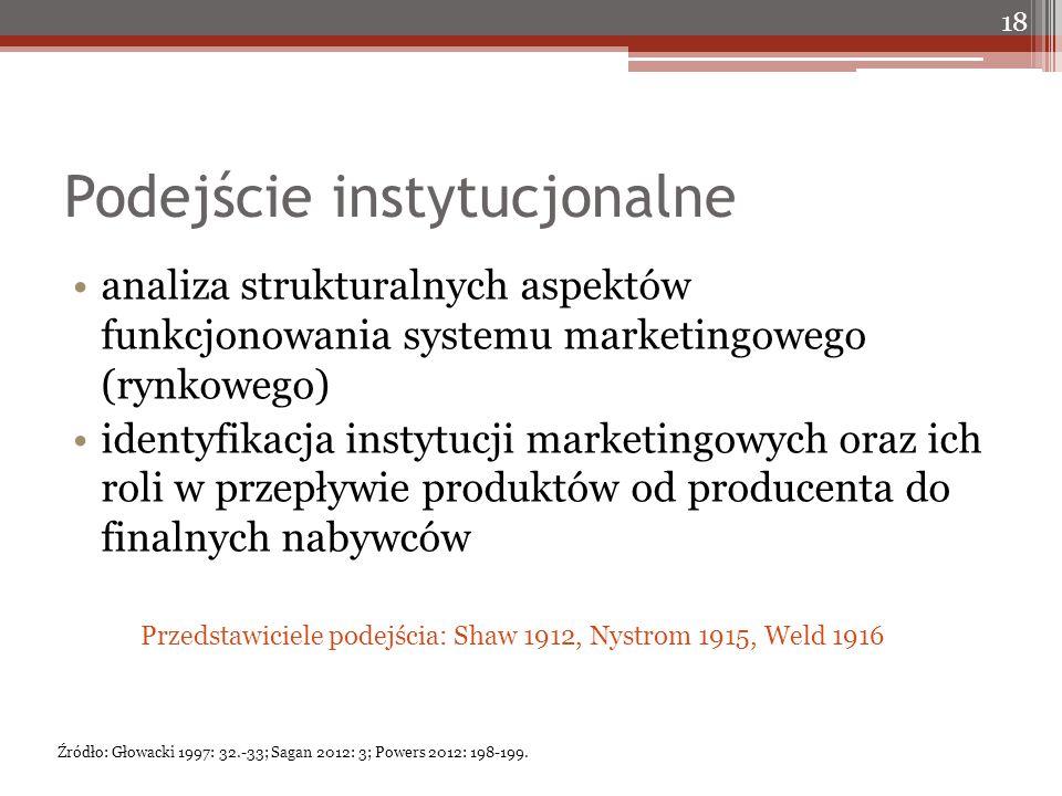 Podejście instytucjonalne analiza strukturalnych aspektów funkcjonowania systemu marketingowego (rynkowego) identyfikacja instytucji marketingowych oraz ich roli w przepływie produktów od producenta do finalnych nabywców Przedstawiciele podejścia: Shaw 1912, Nystrom 1915, Weld 1916 18 Źródło: Głowacki 1997: 32.-33; Sagan 2012: 3; Powers 2012: 198-199.
