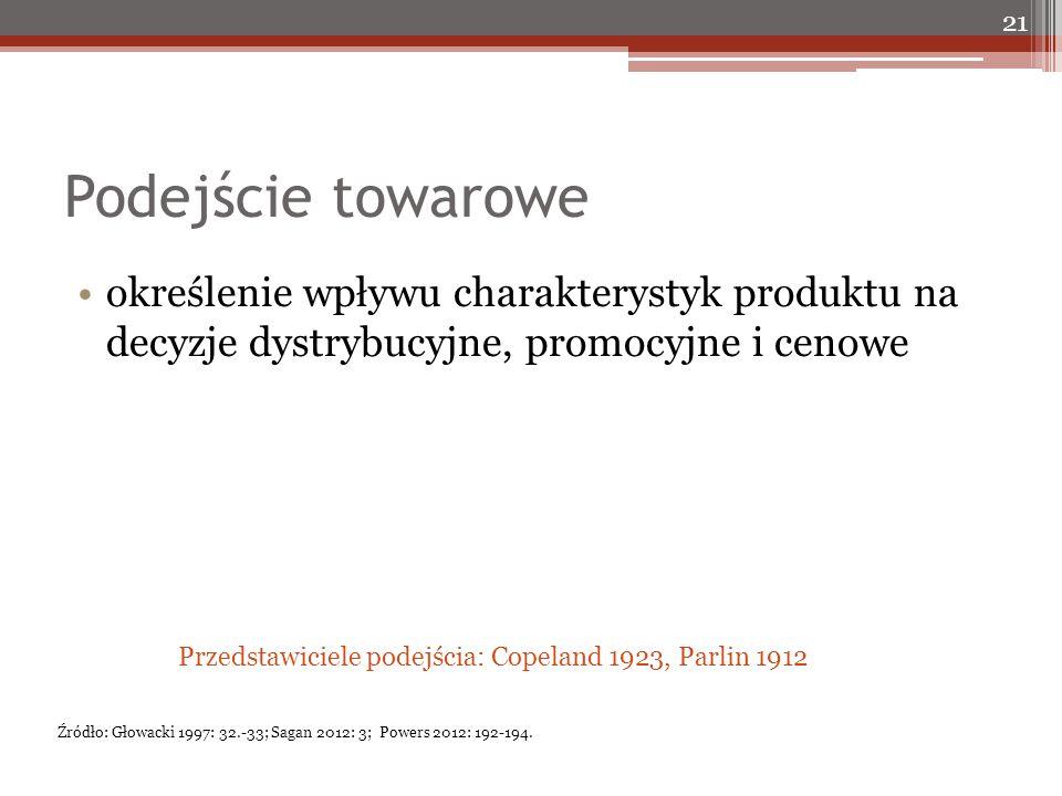Podejście towarowe określenie wpływu charakterystyk produktu na decyzje dystrybucyjne, promocyjne i cenowe Przedstawiciele podejścia: Copeland 1923, Parlin 1912 21 Źródło: Głowacki 1997: 32.-33; Sagan 2012: 3; Powers 2012: 192-194.