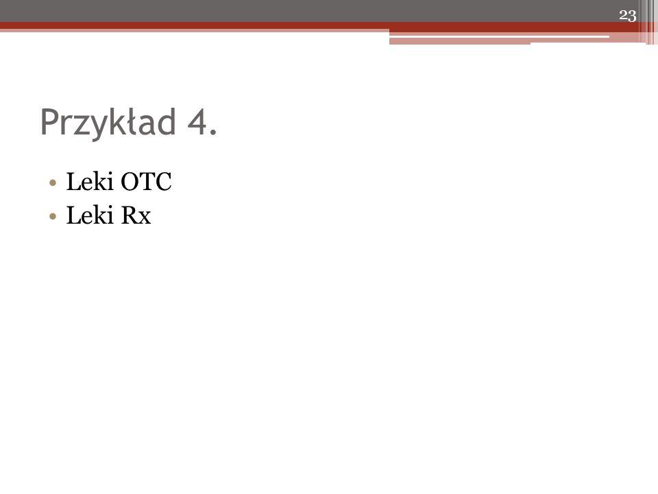 Przykład 4. Leki OTC Leki Rx 23