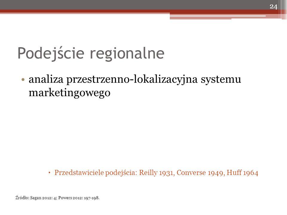 Podejście regionalne analiza przestrzenno-lokalizacyjna systemu marketingowego  Przedstawiciele podejścia: Reilly 1931, Converse 1949, Huff 1964 24 Źródło: Sagan 2012: 4; Powers 2012: 197-198.