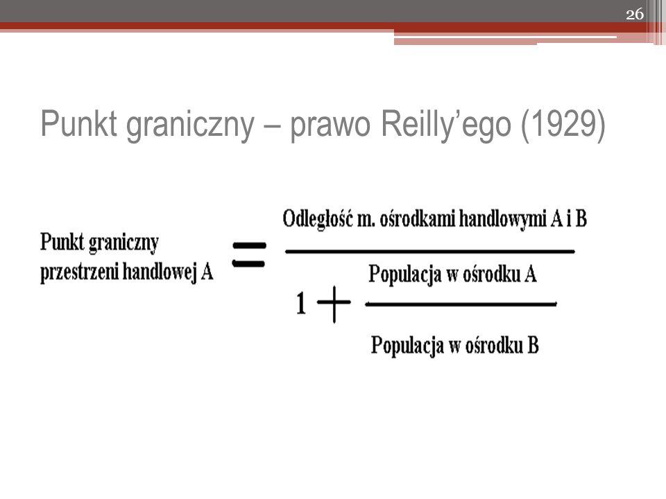 Punkt graniczny – prawo Reilly'ego (1929) 26