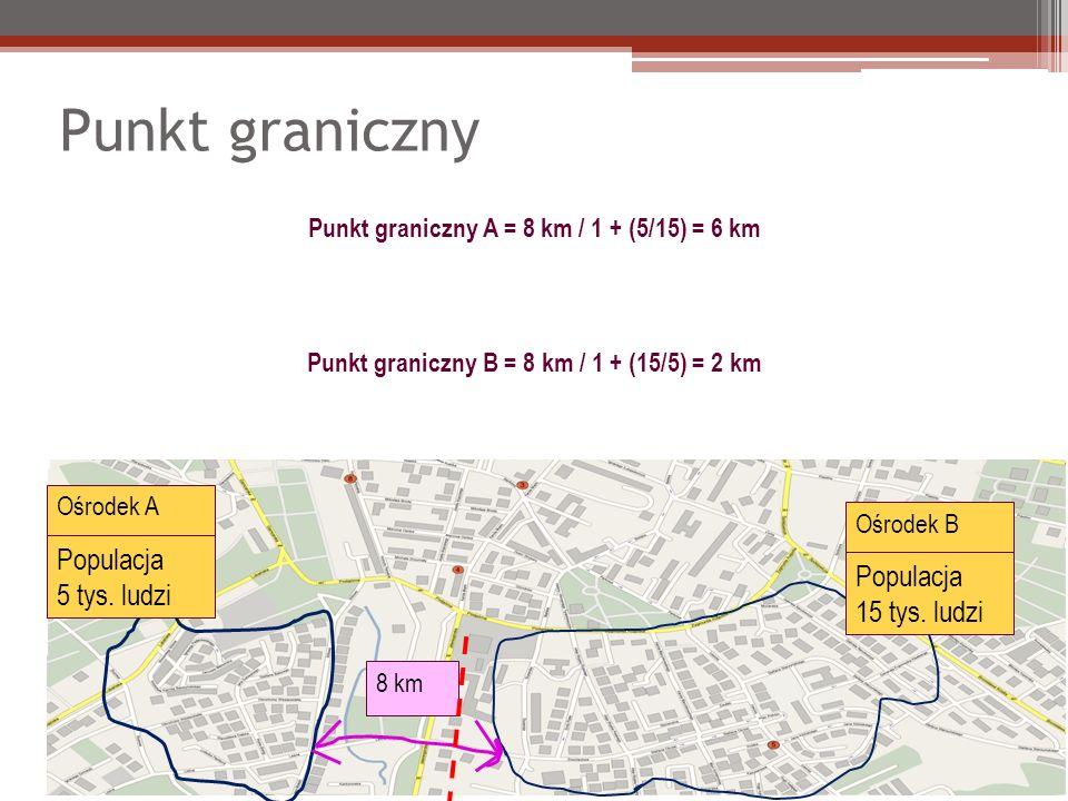 Ośrodek A Ośrodek B 8 km Punkt graniczny A = 8 km / 1 + (5/15) = 6 km Populacja 5 tys.