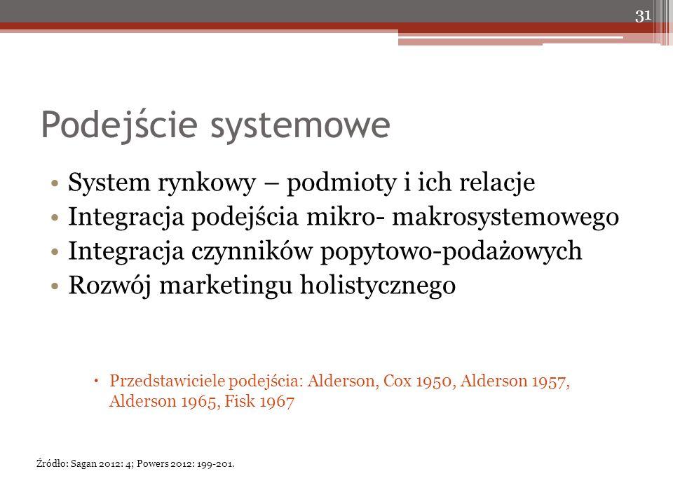 Podejście systemowe System rynkowy – podmioty i ich relacje Integracja podejścia mikro- makrosystemowego Integracja czynników popytowo-podażowych Rozwój marketingu holistycznego  Przedstawiciele podejścia: Alderson, Cox 1950, Alderson 1957, Alderson 1965, Fisk 1967 31 Źródło: Sagan 2012: 4; Powers 2012: 199-201.