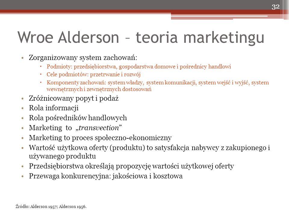 Wroe Alderson – teoria marketingu Zorganizowany system zachowań:  Podmioty: przedsiębiorstwa, gospodarstwa domowe i pośrednicy handlowi  Cele podmio