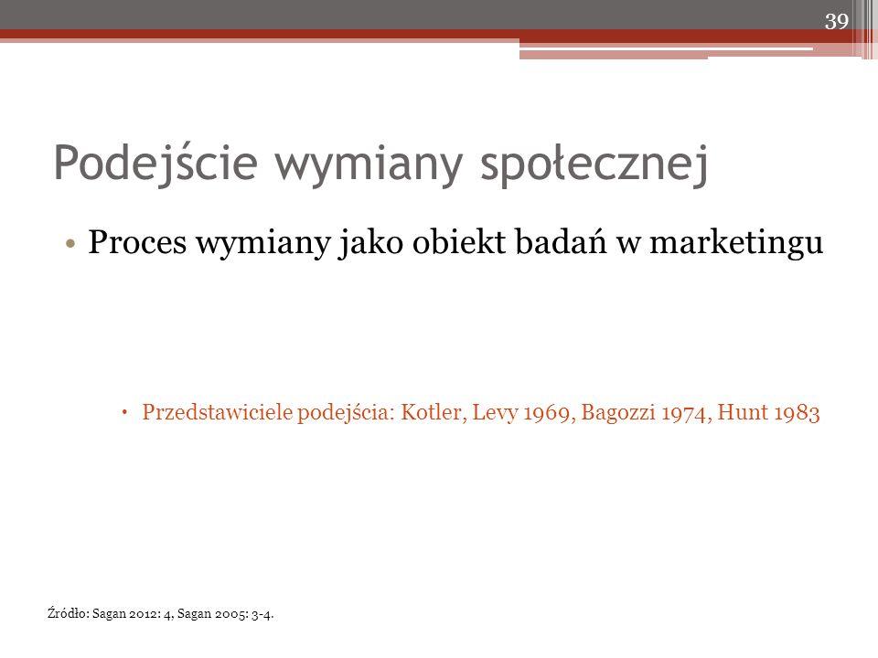 Podejście wymiany społecznej Proces wymiany jako obiekt badań w marketingu  Przedstawiciele podejścia: Kotler, Levy 1969, Bagozzi 1974, Hunt 1983 39 Źródło: Sagan 2012: 4, Sagan 2005: 3-4.